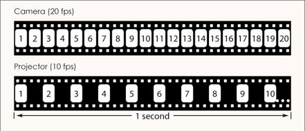Wiki: Slow motion